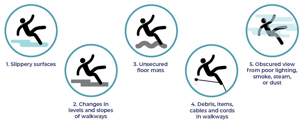 Top 5 slips trips and falls
