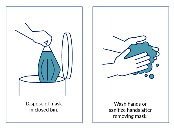 How to remove disposable mask